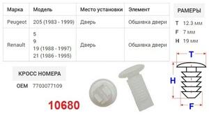 ОРИГИНАЛ 10680 Клипса   Обшив./молдин, 1-а шляпка
