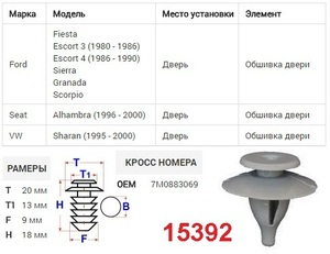 TURKEY 22849 Клипса   Обшив./молдин, 2 и более шляпок