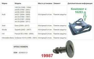 NAck 19987 ВИНТ   Поворотный A* / ST* / SK*SUP1 / VW*B5/B5+ / MB*W210 панель защиты моторн.отсека  Металл, (чёрный) используется с 16283