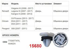 NAck 15680 Клипса   Обшив./молдин, 2 и более шляпок