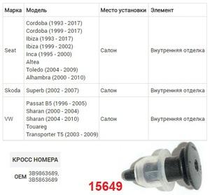 NAck 15649 Клипса   Обшив./молдин, 2 и более шляпок