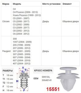 NAck 15551 Клипса   Обшив./молдин, 2 и более шляпок